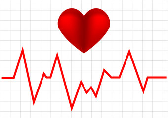 heart monitor graph