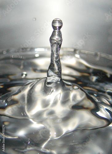 szczyt-wody