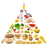 Fototapety food pyramid