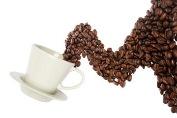 ola de cafe