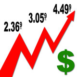gas prices increase chart poster