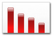 red bar graph down