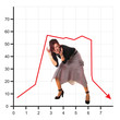 graph and a woman