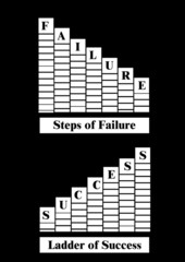 concept - success and failure