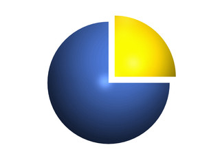 pie chart 75%+25% (highlited)