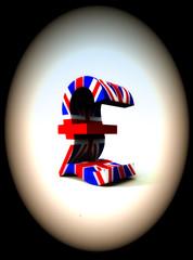 british pound 53