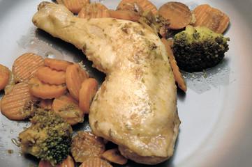 cuisse de poulet aux légumes