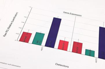 bar graph result of a scientific experiment.
