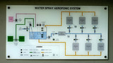 electrical control panel poster