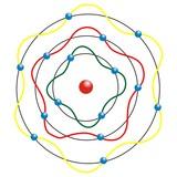 atom model poster
