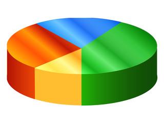 statistique en camembert 3d