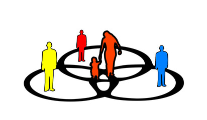 people and a venn diagram