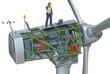 Wind Turbine Cutaway