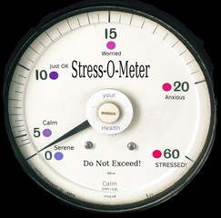 stress measure