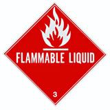 Flammable Liquid Sign poster