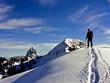 Skitour zum Risserkogel