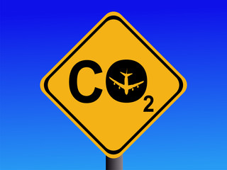 air travel CO2 emissions