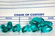 chain of custody pills