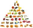 food pyramid v2