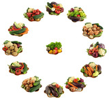 vegetables clock (available larger separately) poster