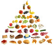 food pyramid v3 (larger separately available)