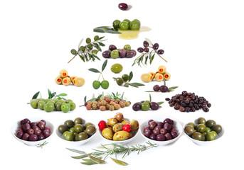 piramide di olive