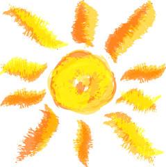 Soleil effet peinture