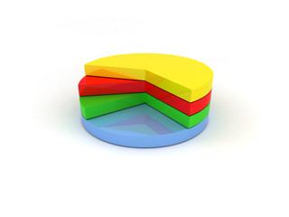 Grafico a torta 3d a colori vivaci