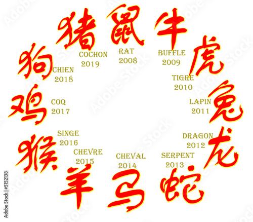 horoscope chinois en français sur font blanc