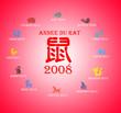 horoscope chinois