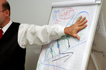 Businessman pointing something on the flip-chart