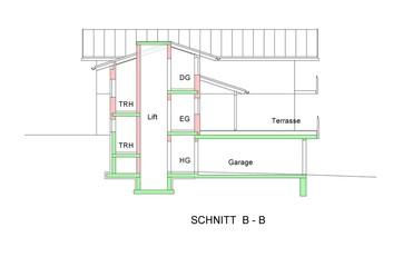 Bauplan, Schnitt