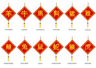 Idéogrammes du zodiaque chinois