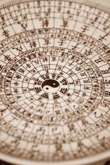 chinese bagua diagram