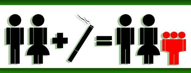 Rauchen ist nicht Gesund!