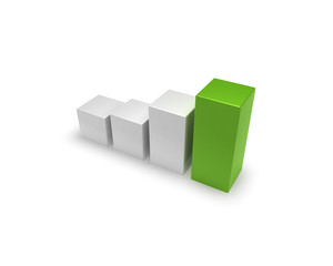 Statistik Balken grün