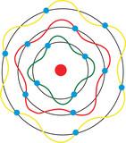 atom  model vector file poster