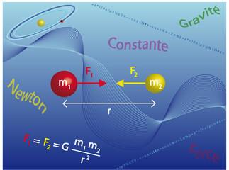 Loi Gravitation Universelle - Newton sur fond abstrait