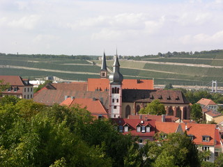 Würzburg Stadtansicht