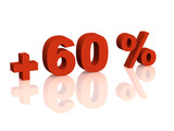 Red 3d inscription - plus of sixty percent poster