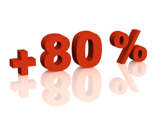 Red 3d inscription - plus of eighty percent