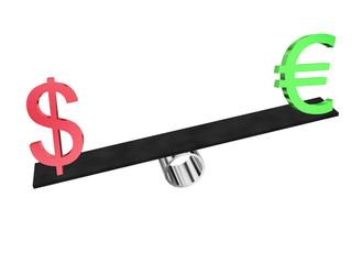dollar-euro balance