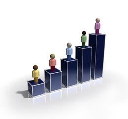 Bar Graph - Demographic