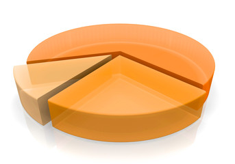 A Pie Chart in Orange