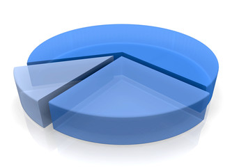 Pie Chart Blue