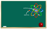 chalkboard with molecular science work on board poster