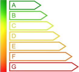 certificazione energetica 2