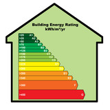 Building Energy Performance Rating (BER) poster
