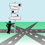 Symbol Man & East West Right Left Highway Travel Decision Signs poster
