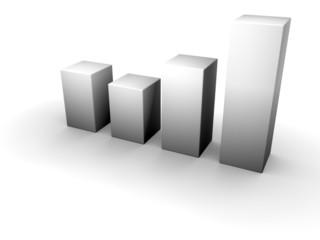 box graph